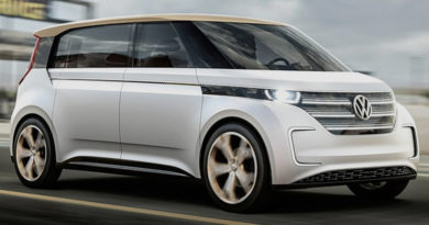 Volkswagen quer lançar Kombi em nova versão elétrica %count(alt) Blog MixAuto
