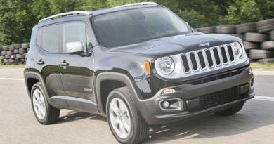 Jeep Renegade tem recall no Brasil por falha no freio de mão %count(alt) Blog MixAuto