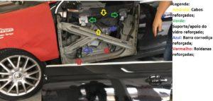 Pontos de manutenção do vidro elétrico blindado