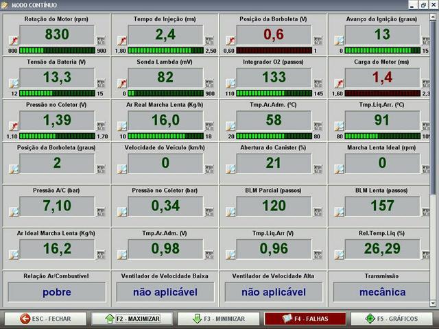 Imagem de um computador mostrando informações de um scanner automotivo