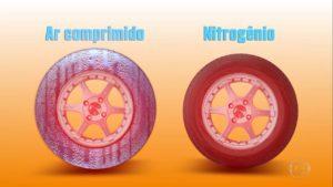 Demostração entre ar comprimido e nitrogênio no Pneu