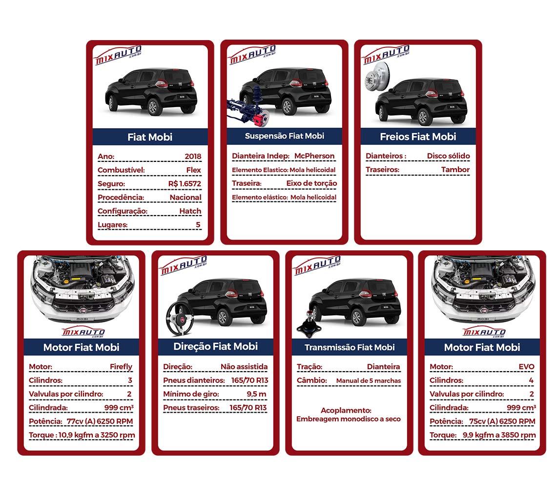 Ficha técnica Fiat Mobi pcd