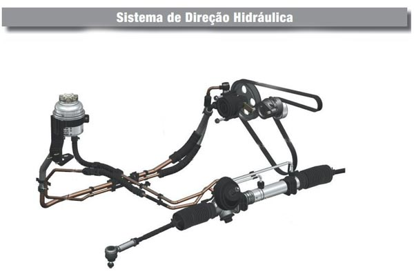 quais-sao-os-componentes-da-direção-hidráulica