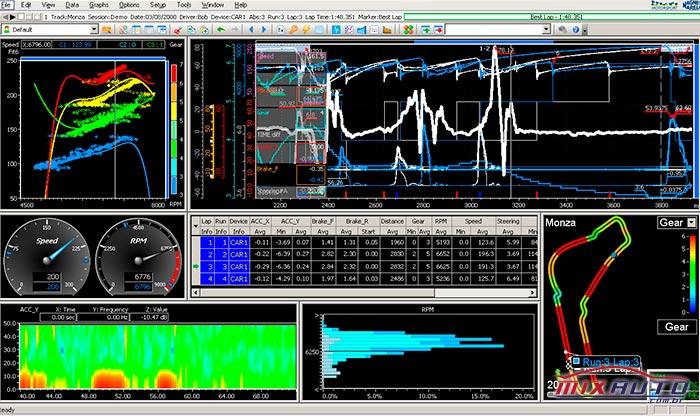Leitura de dados eletrônicos via sistema OBD2