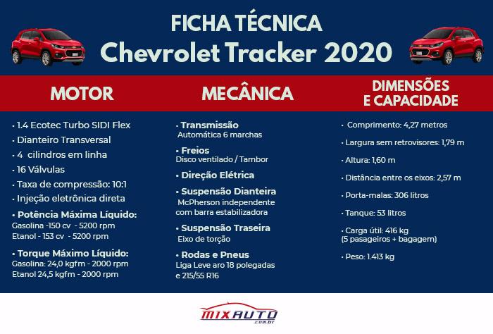 Infográfico da Ficha Técnica do Chevrolet Tracker 2020/21 Motor Mecânica Dimensões e Capacidade