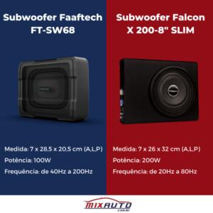 Comparação entre Subwoofer Faaftech x Subwoofer Falcon