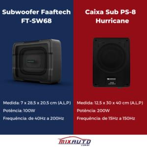 Comparação entre Subwoofer Faaftech x Subwoofer Hurricane