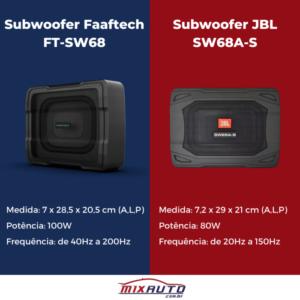 Comparação entre Subwoofer Faaftech x Subwoofer Pionner