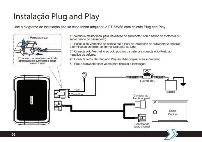 Manual de Instalação do Subwoofer Slim Ativo Faaftech FT-SW68 mostra Instalação Plug And Play sem cortes de fios