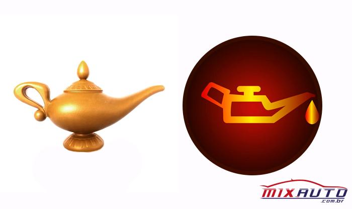 Semelhança entre lâmpada do Aladim e luz de óleo do painel