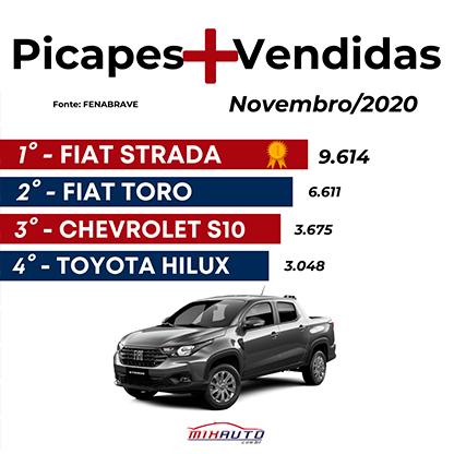 Tabela picapes mais vendidas novembro 2020