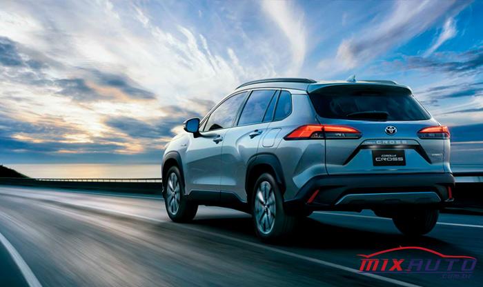 Ficha Técnica do novo SUV Corolla Cross 2021 da Toyota
