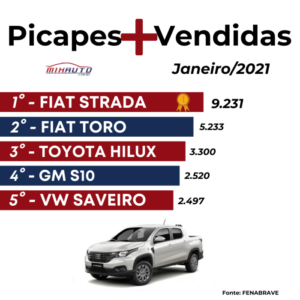 Lista com os Carros mais vendidos em janeiro 2021 - categoria picapes e caminhonetes