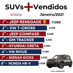 Lista com os Carros mais vendidos em janeiro 2021 - categoria SUV