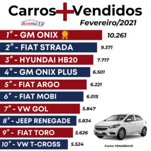 Lista com os carros mais vendidos em fevereiro 2021