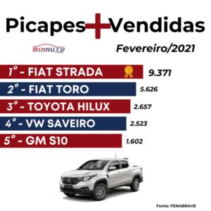 Carros mais vendidos em fevereiro 2021: Lista Completa %count(alt) Blog MixAuto