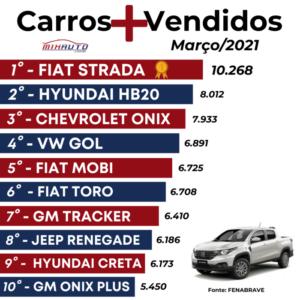Carros mais vendidos em março 2021