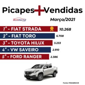 Lista com os carros mais vendidos em março 2021 - Picapes